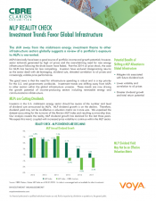 Preview Image for Voya CBRE Global Infrastructure Fund - MLP Reality Check.pdf