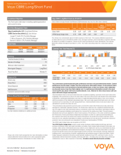 Preview Image for Voya CBRE Long Short Fund Class I  Fact Sheet.pdf