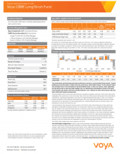 Preview Image for Voya CBRE Long Short Fund Fund Fact Sheet.pdf
