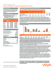 Preview Image for Voya Global Target Payment Fund Fact Sheet - Class I.pdf