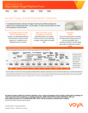 Preview Image for Voya Global Target Payment Fund Fact Sheet.pdf