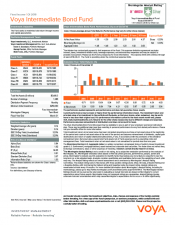 Preview Image for Voya Intermediate Bond Fund Fact Sheet - Class I.pdf