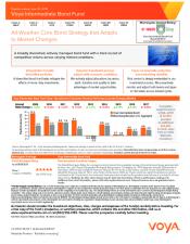 Preview Image for Voya Intermediate Bond Fund Fact Sheet.pdf