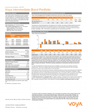 Preview Image for Voya Intermediate Bond Portfolio Fact Sheet.pdf