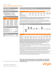 Preview Image for Voya Real Estate Fund Fact Sheet - Class R6.pdf
