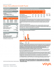 Preview Image for Voya Securitized Credit fund Fact Sheet.PDF