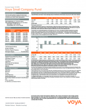 Preview Image for Voya Small Company Fund Fact Sheet - Class R6.pdf