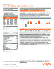 Preview Image for Voya SmallCap Opportunities Fund Fact Sheet - Class I.pdf