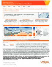 Preview Image for Voya Strategic Income Opportunities Fund Fact Sheet.pdf