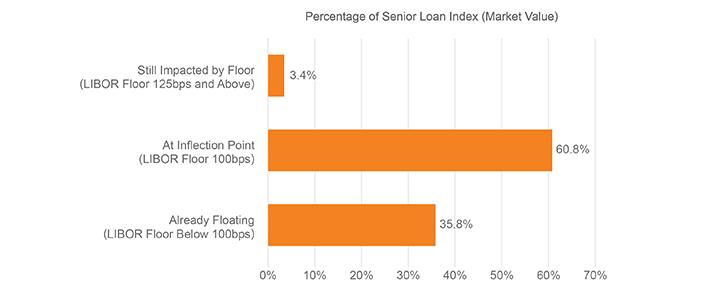 Cash loans paarl image 1