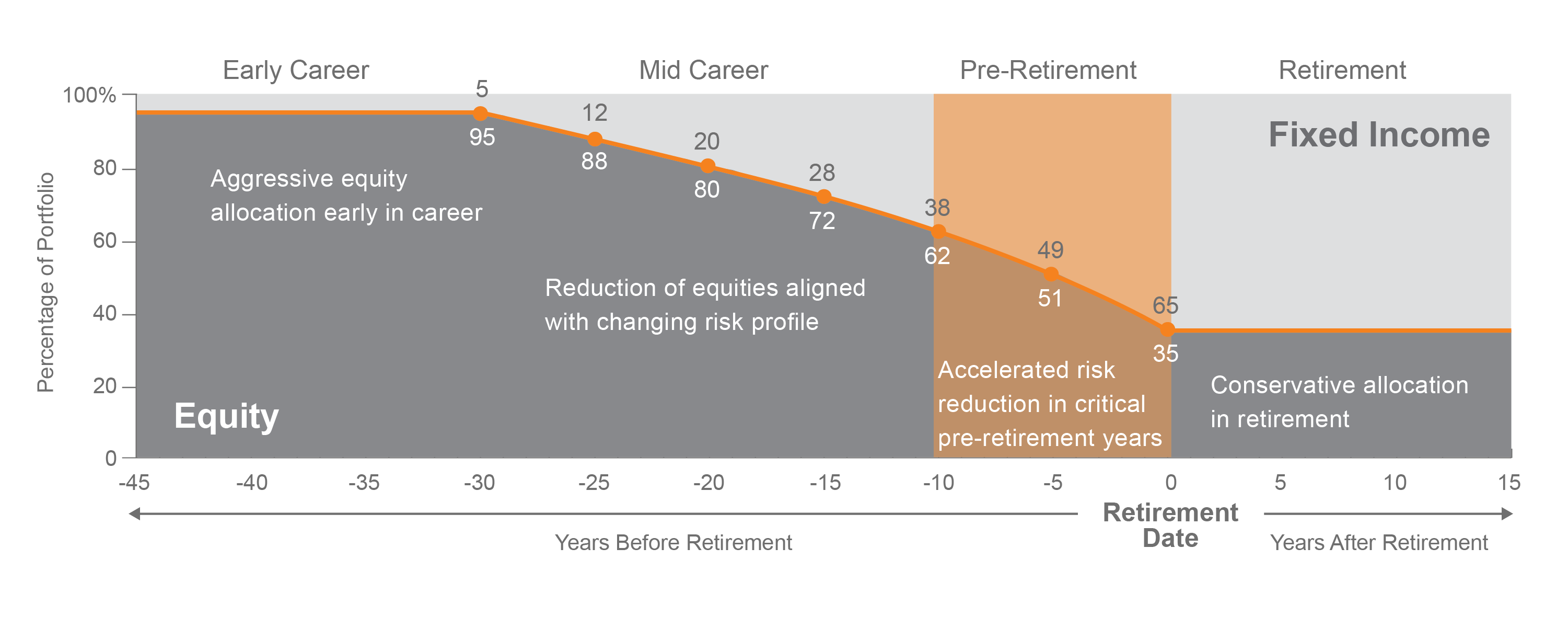 Voya Target In-Retirement Fund