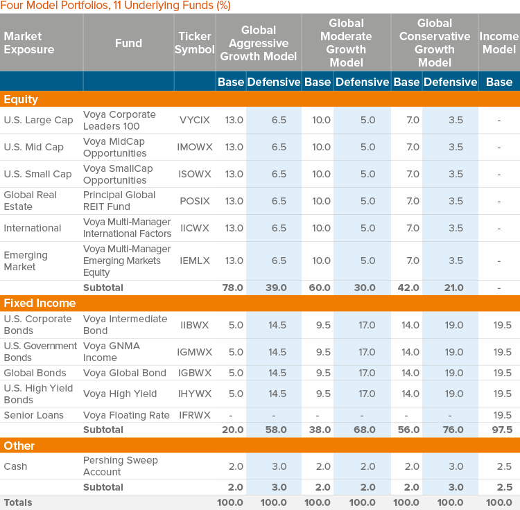 GPMM - Mutual Fund Series